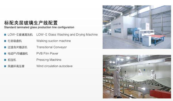 夹层玻璃生产xian配置列表